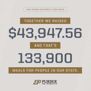 Food Drive Totals